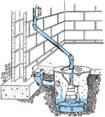 keep your ohio basement dry steps to drying a basement and keeping